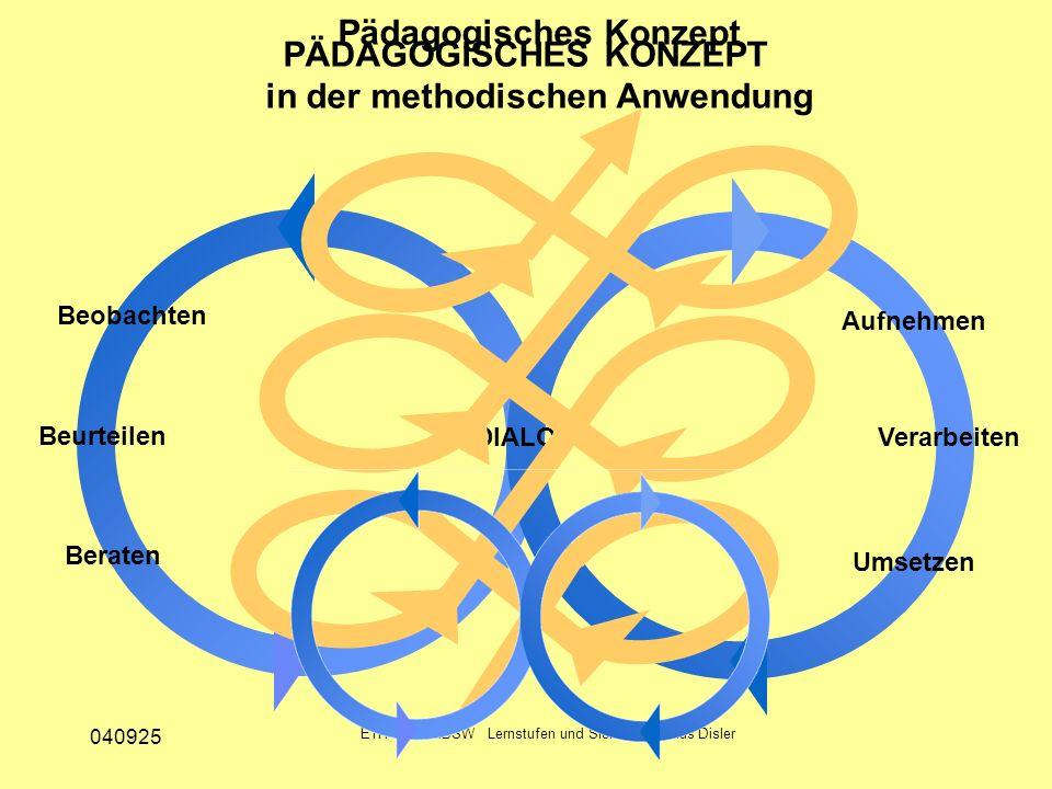 Pädagogisches Konzept in der methodischen Anwendung
