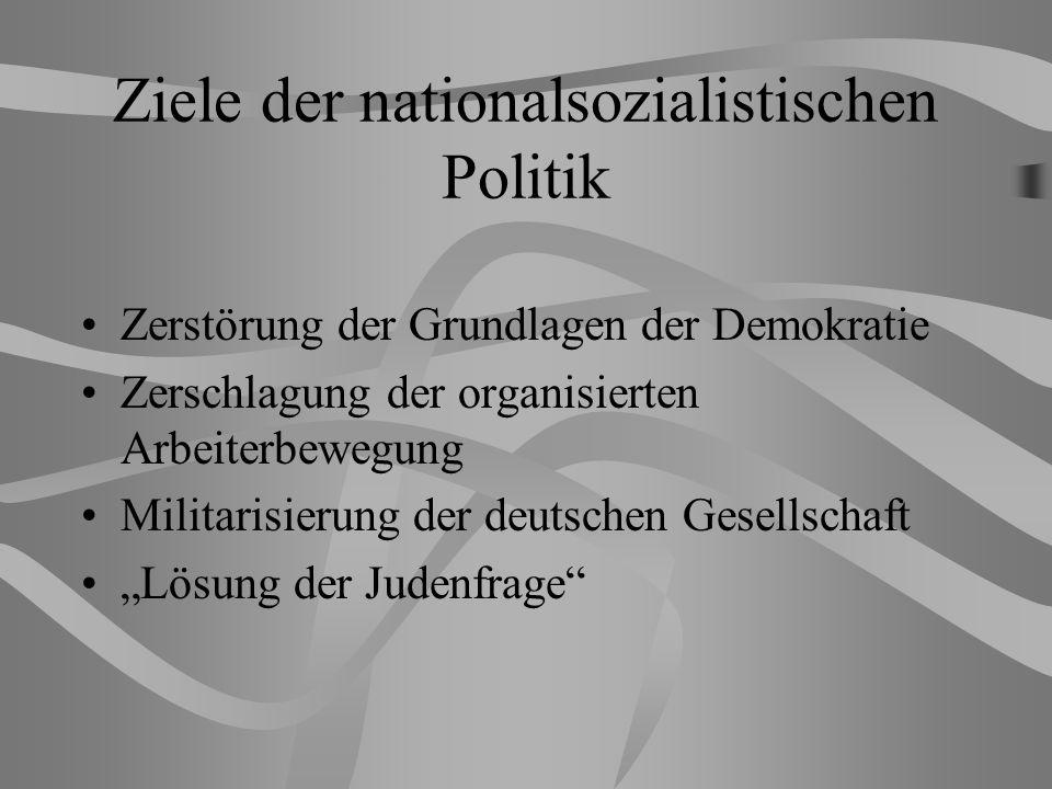 Ziele der nationalsozialistischen Politik