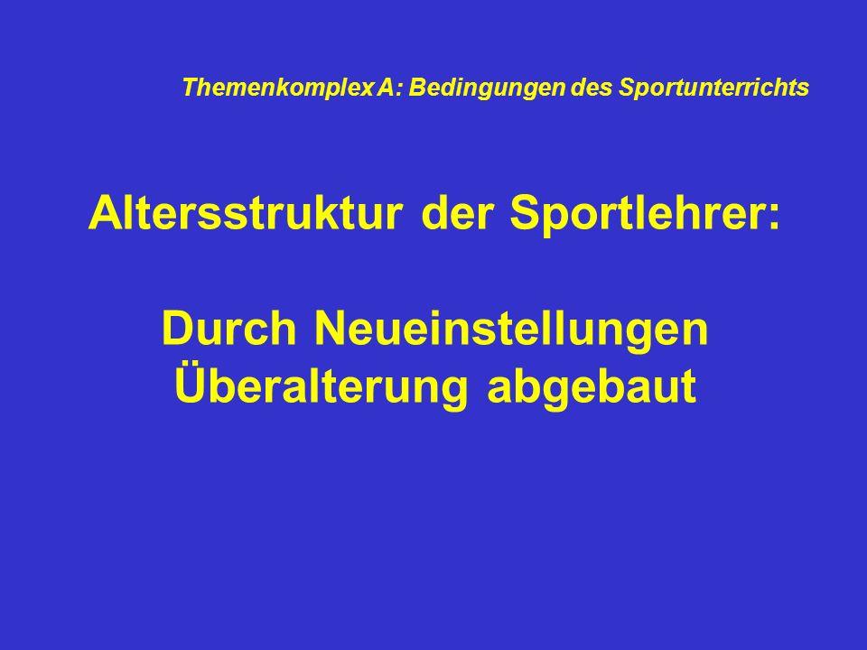 Themenkomplex A: Bedingungen des Sportunterrichts