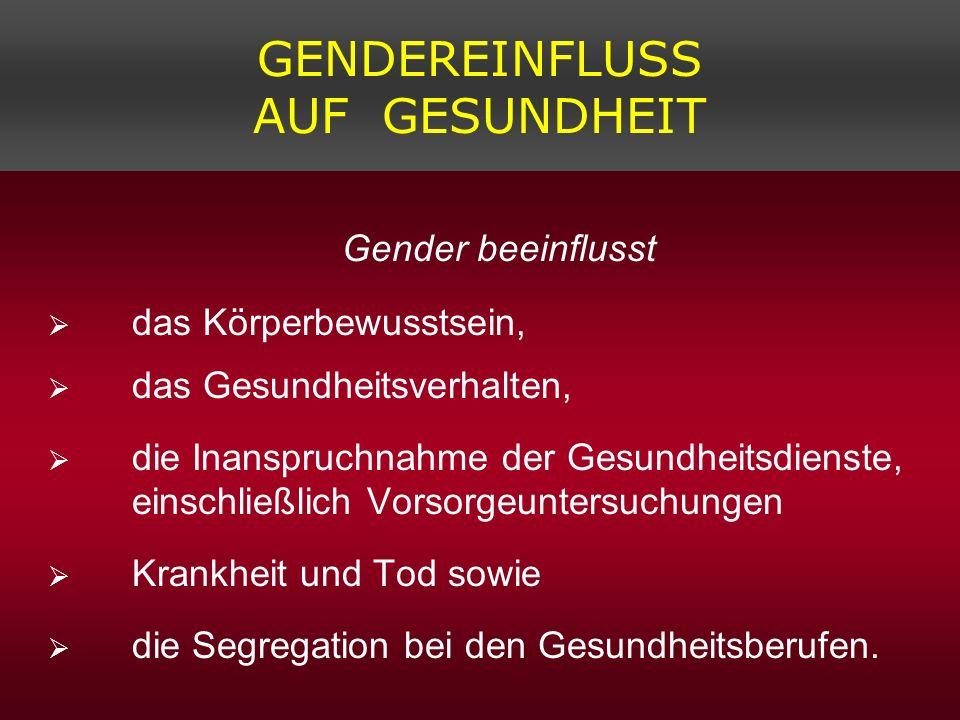 GENDEREINFLUSS AUF GESUNDHEIT