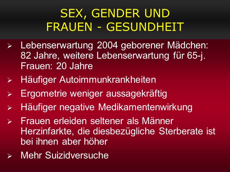 SEX, GENDER UND FRAUEN - GESUNDHEIT