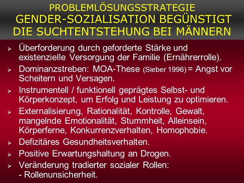 PROBLEMLÖSUNGSSTRATEGIE GENDER-SOZIALISATION BEGÜNSTIGT DIE SUCHTENTSTEHUNG BEI MÄNNERN