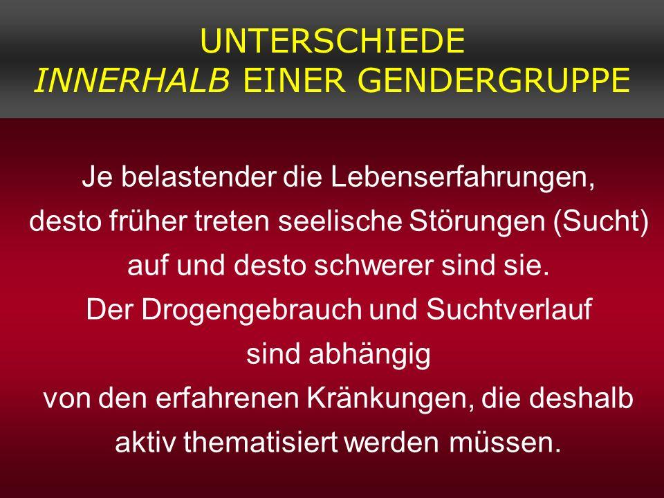 UNTERSCHIEDE INNERHALB EINER GENDERGRUPPE
