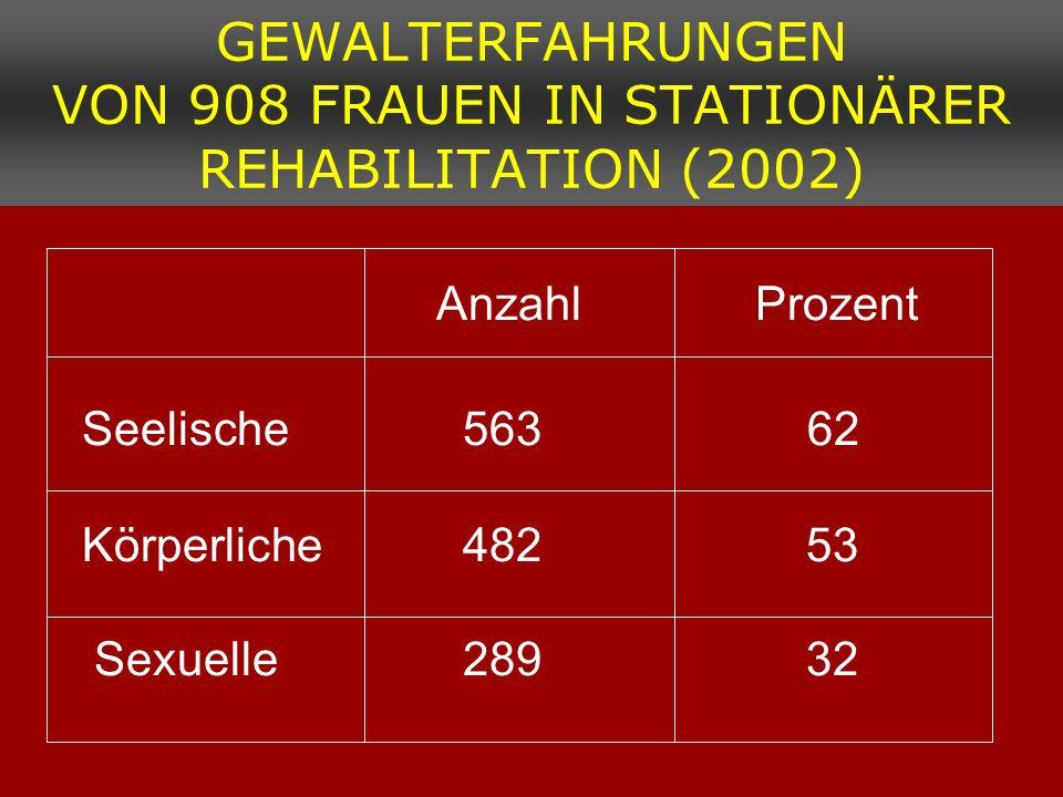 GEWALTERFAHRUNGEN VON 908 FRAUEN IN STATIONÄRER REHABILITATION (2002)