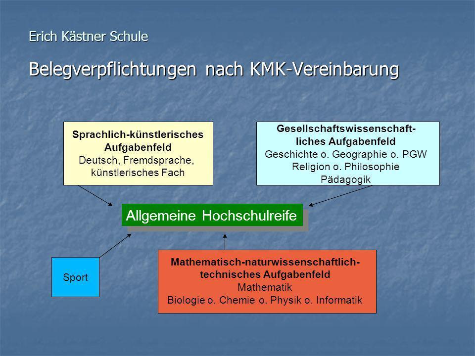 Belegverpflichtungen nach KMK-Vereinbarung