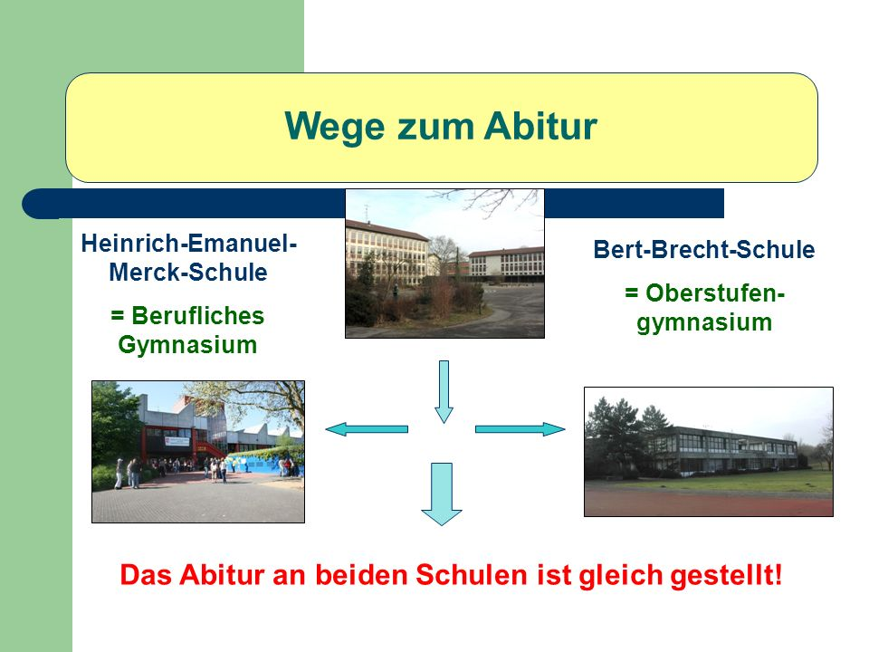 Wege zum Abitur Das Abitur an beiden Schulen ist gleich gestellt!