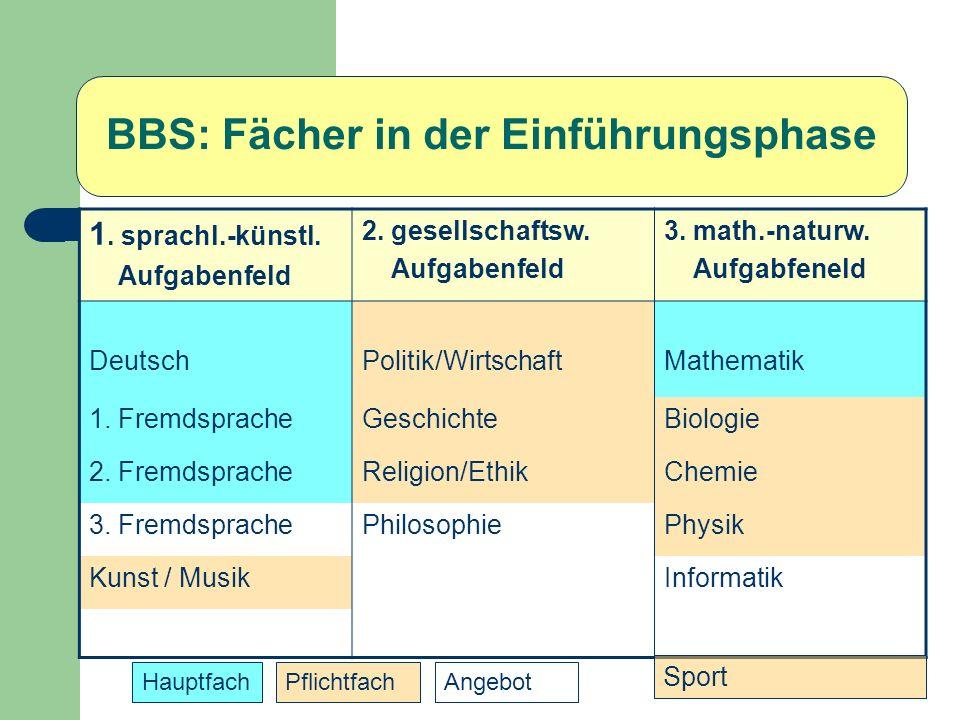 BBS: Fächer in der Einführungsphase