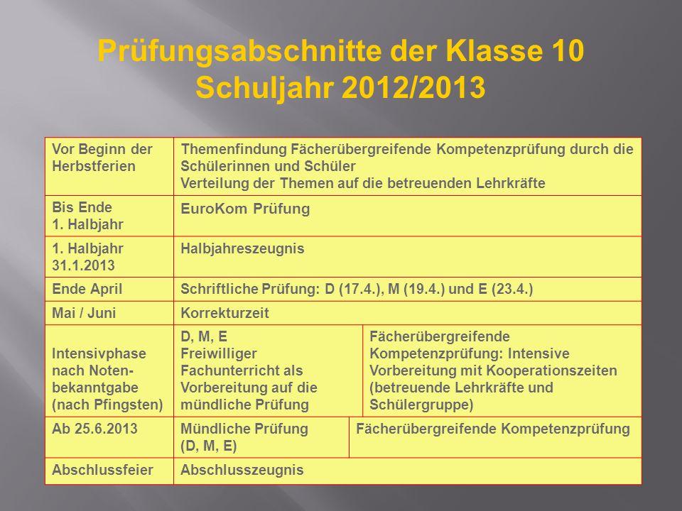 Prüfungsabschnitte der Klasse 10 Schuljahr 2012/2013