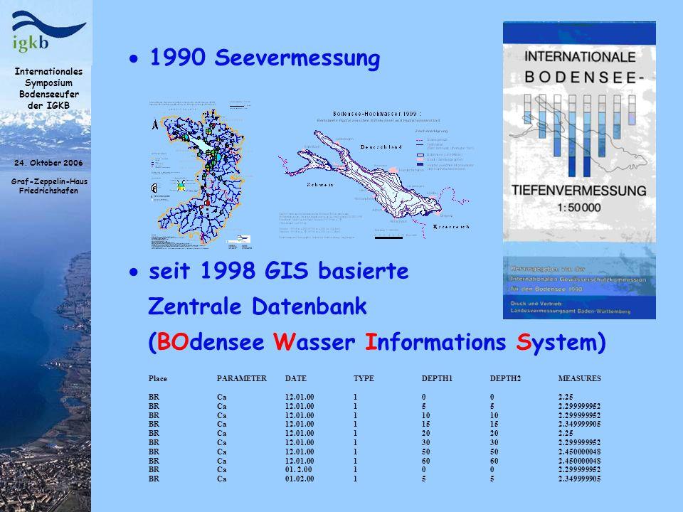 1990 Seevermessungseit 1998 GIS basierte Zentrale Datenbank (BOdensee Wasser Informations System)