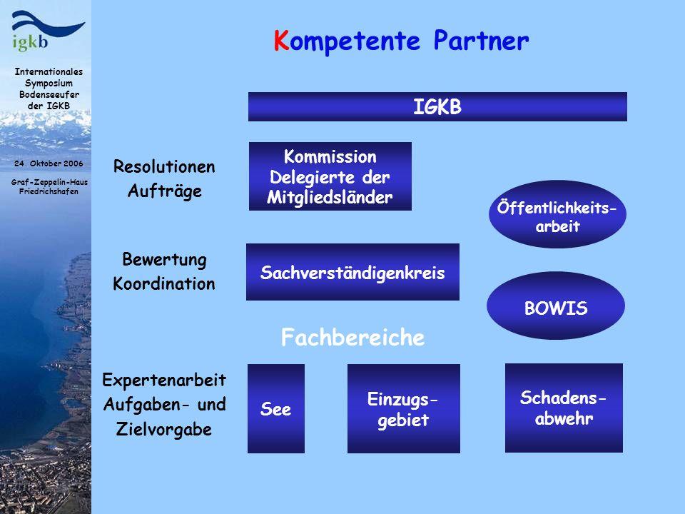 Kommission Delegierte der Mitgliedsländer
