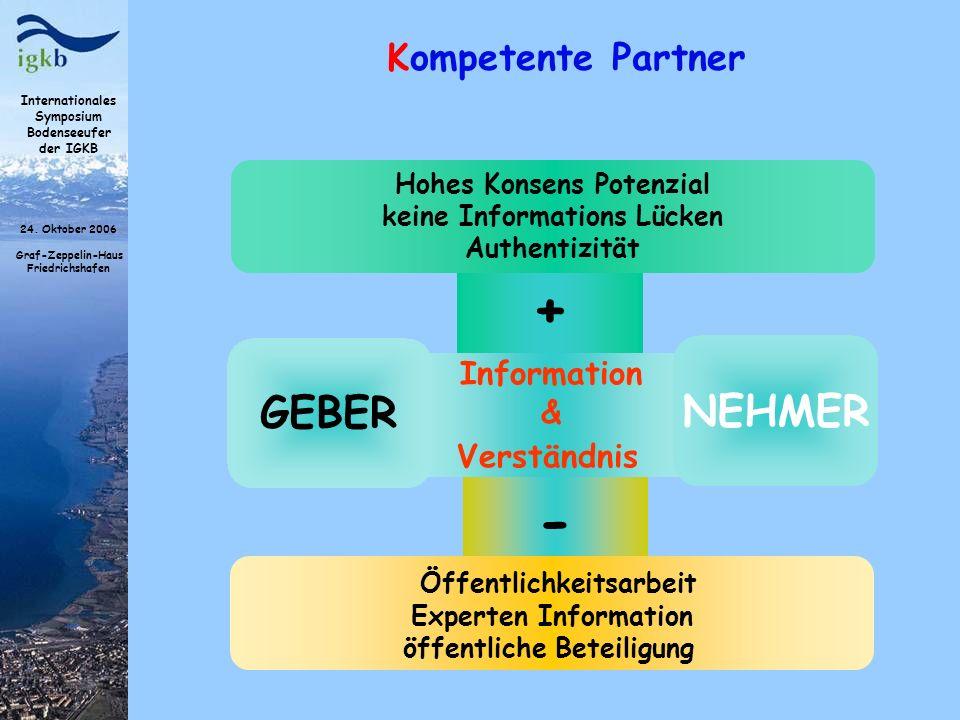 + - GEBER NEHMER Information & Verständnis Öffentlichkeitsarbeit