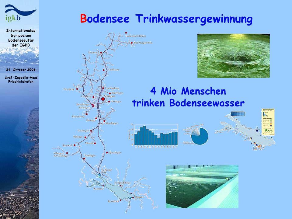 trinken Bodenseewasser