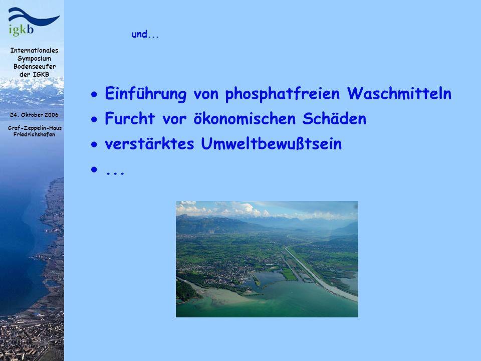 Einführung von phosphatfreien Waschmitteln