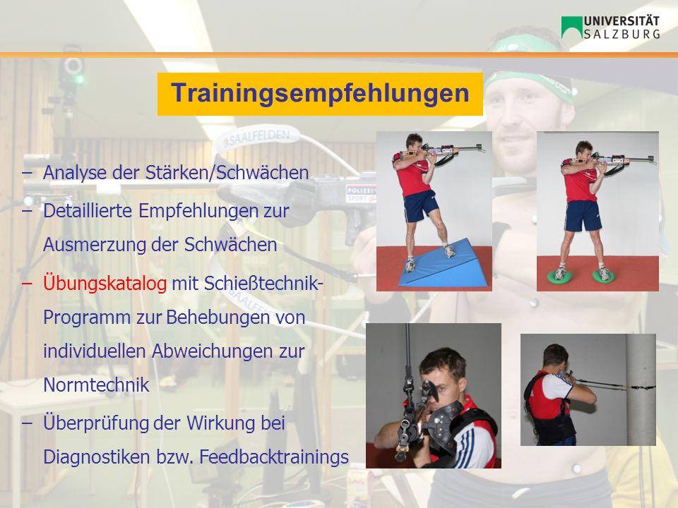 Trainingsempfehlungen