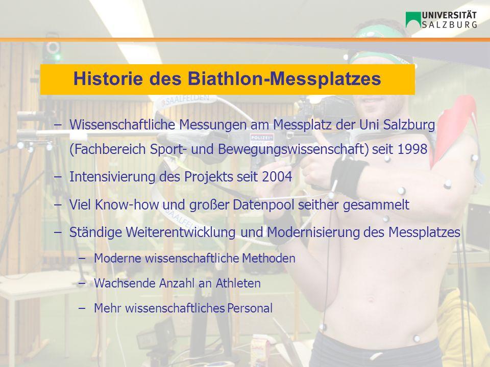 Historie des Biathlon-Messplatzes