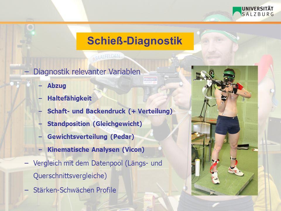 Schieß-Diagnostik Diagnostik relevanter Variablen
