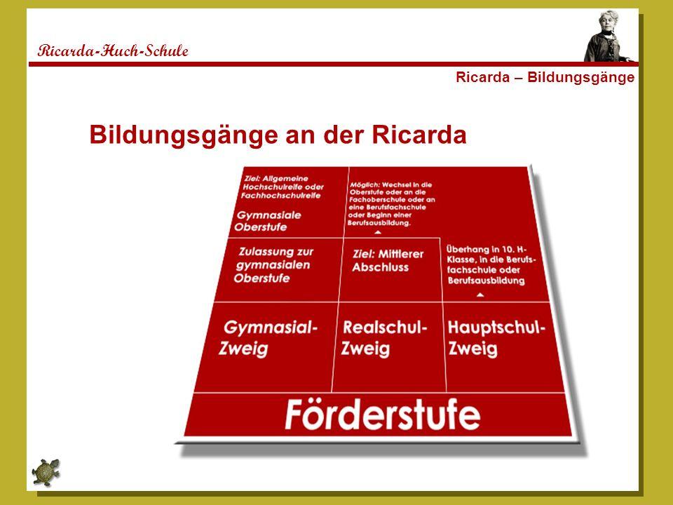 Bildungsgänge an der Ricarda