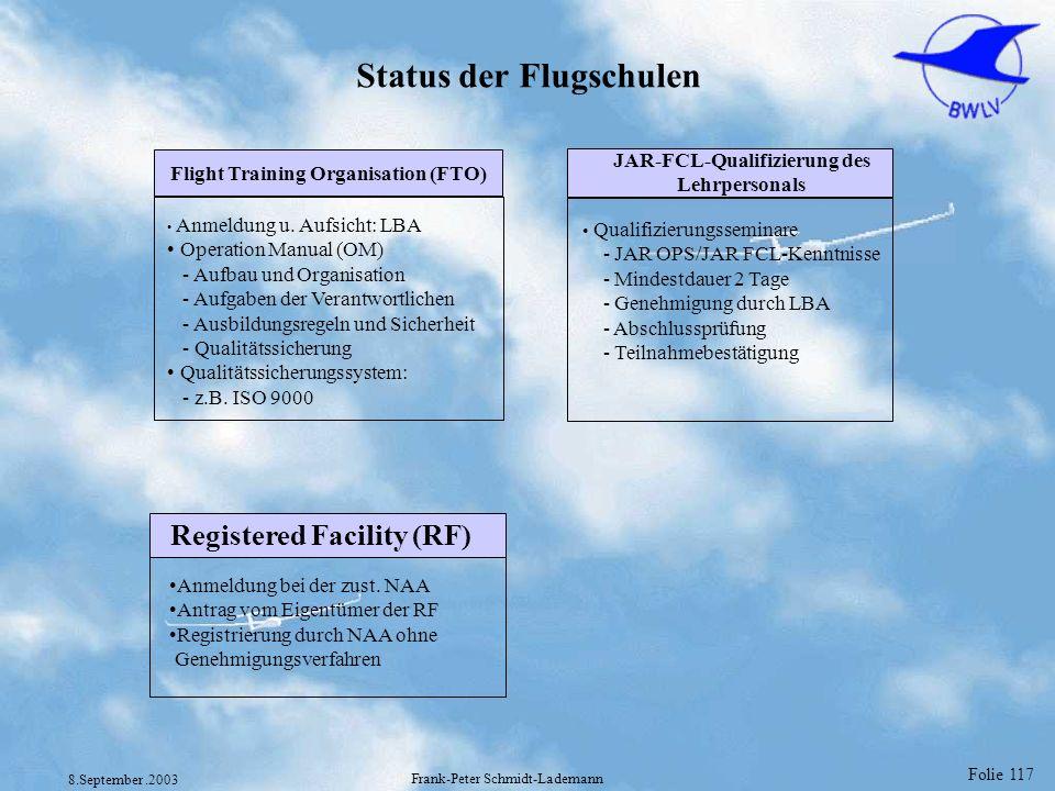 Status der Flugschulen