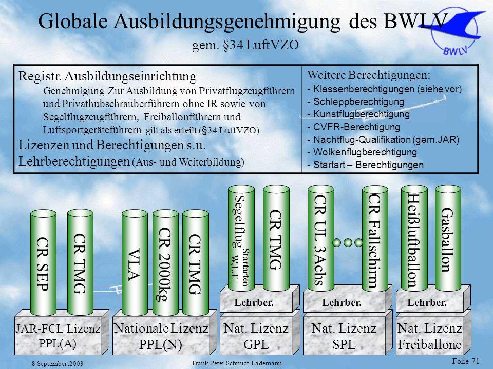 Globale Ausbildungsgenehmigung des BWLV gem. §34 LuftVZO