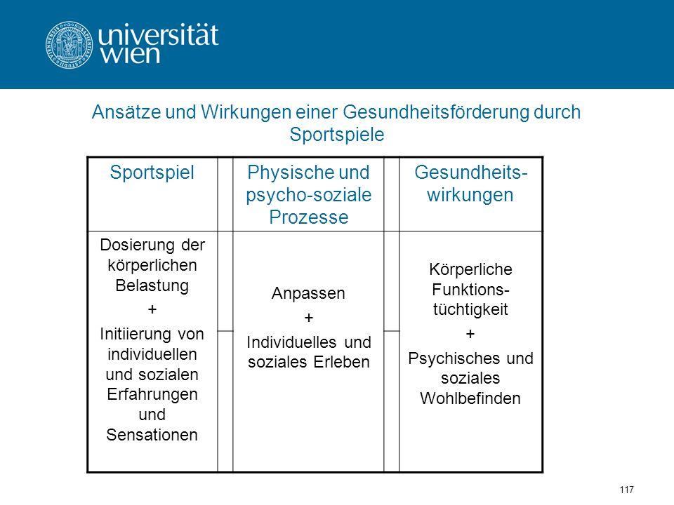 Ansätze und Wirkungen einer Gesundheitsförderung durch Sportspiele