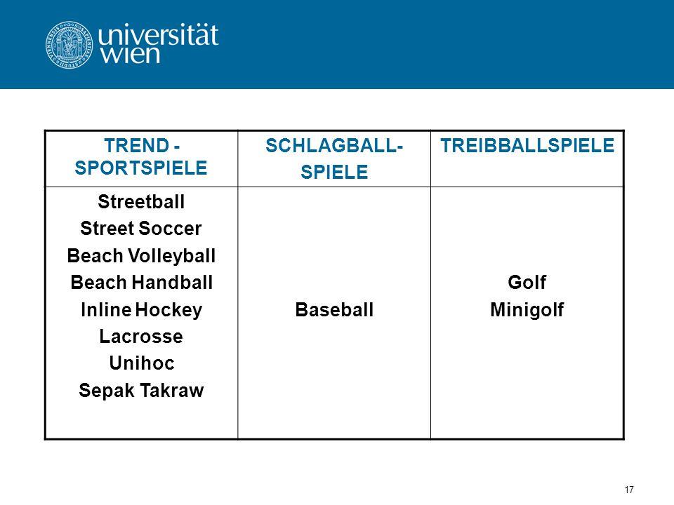 TREND - SPORTSPIELE SCHLAGBALL- SPIELE. TREIBBALLSPIELE. Streetball. Street Soccer. Beach Volleyball.