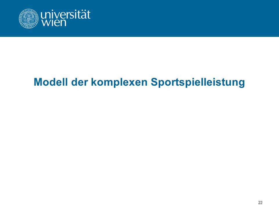 Modell der komplexen Sportspielleistung