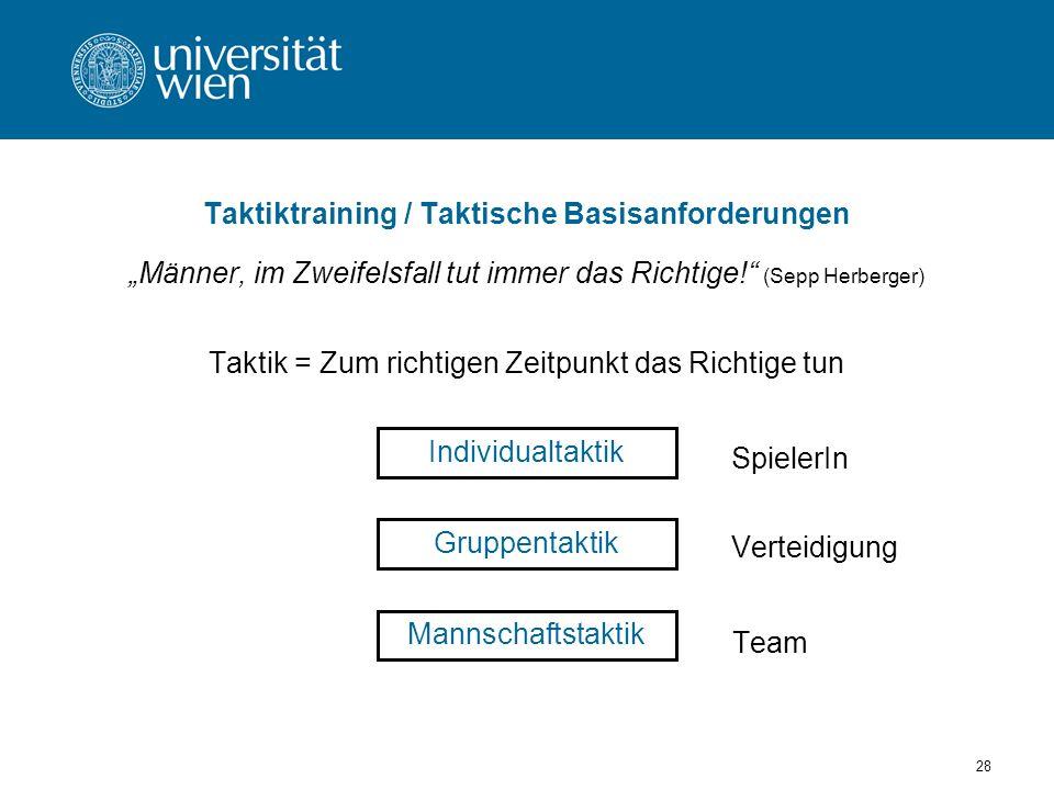 Taktiktraining / Taktische Basisanforderungen