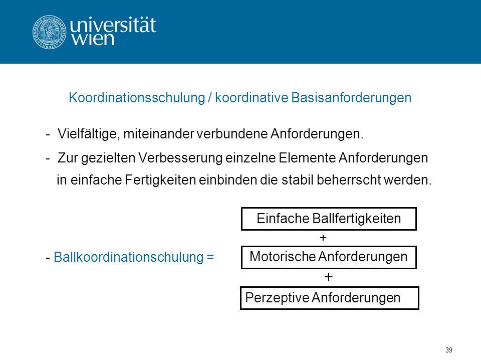 Koordinationsschulung / koordinative Basisanforderungen