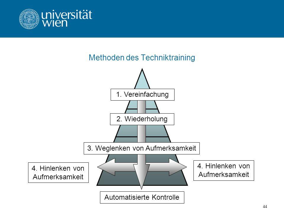 Methoden des Techniktraining