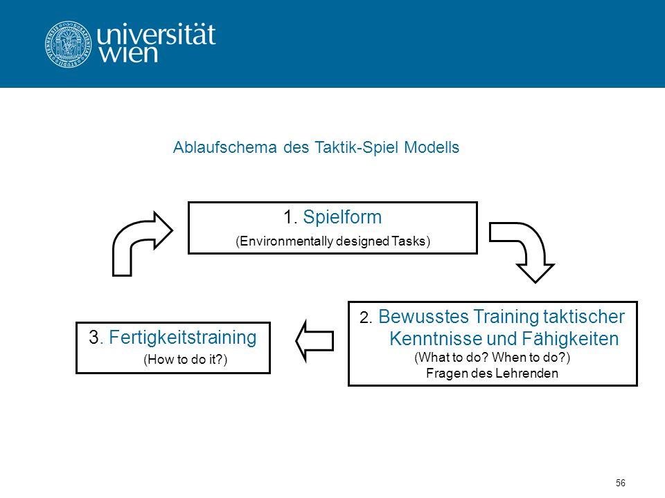 3. Fertigkeitstraining (How to do it )