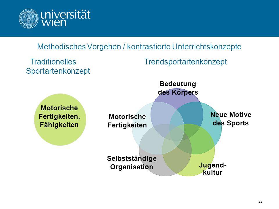 Methodisches Vorgehen / kontrastierte Unterrichtskonzepte
