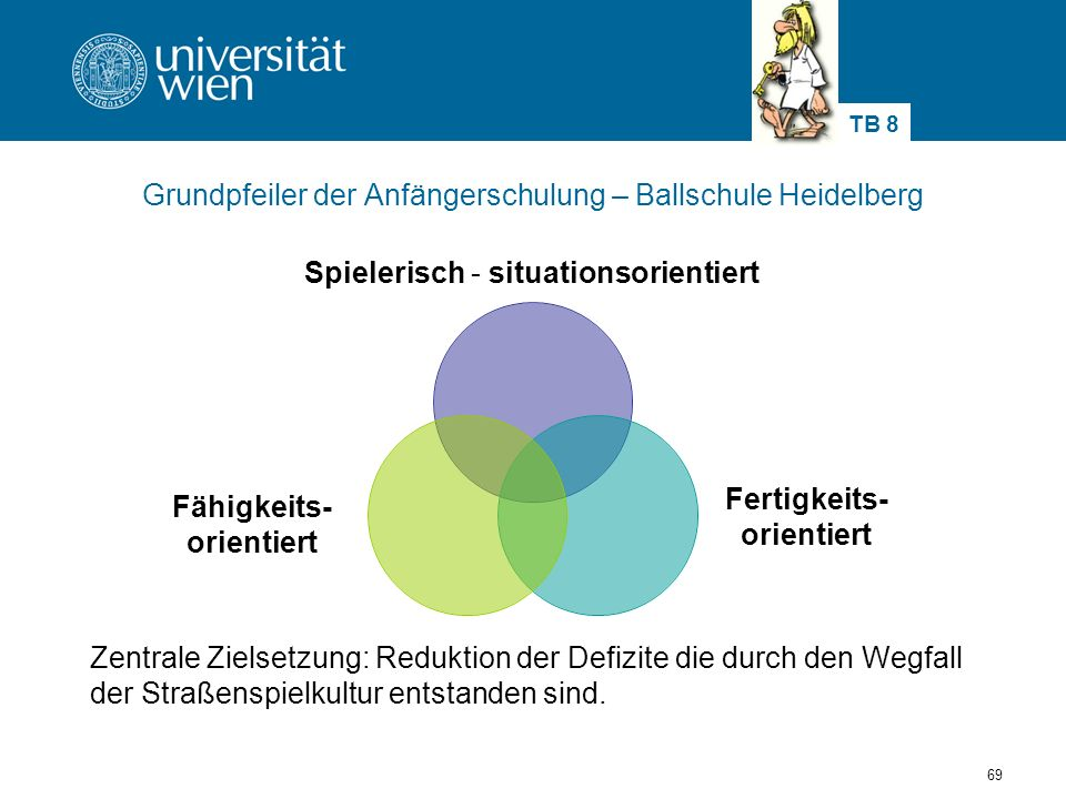 Grundpfeiler der Anfängerschulung – Ballschule Heidelberg