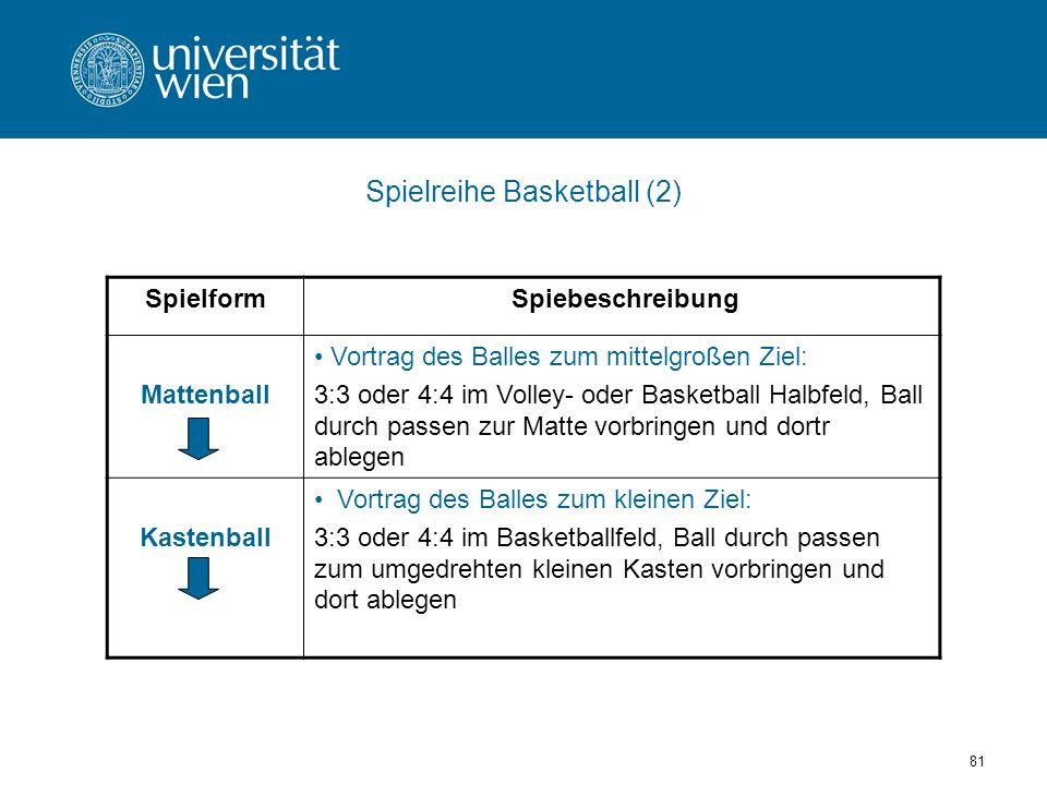 Spielreihe Basketball (2)