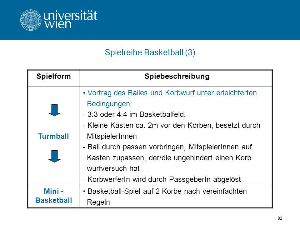 Spielreihe Basketball (3)