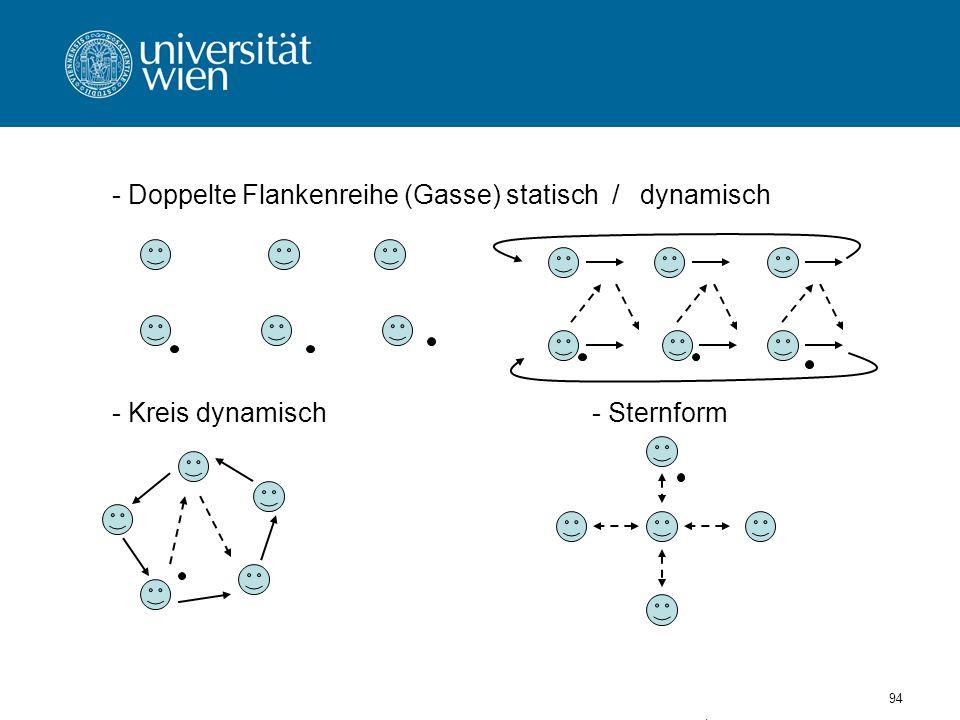 - Doppelte Flankenreihe (Gasse) statisch / dynamisch