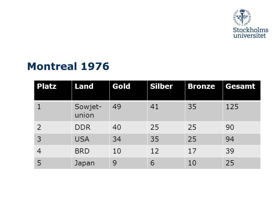 Montreal 1976 Platz Land Gold Silber Bronze Gesamt 1 Sowjet-union 49