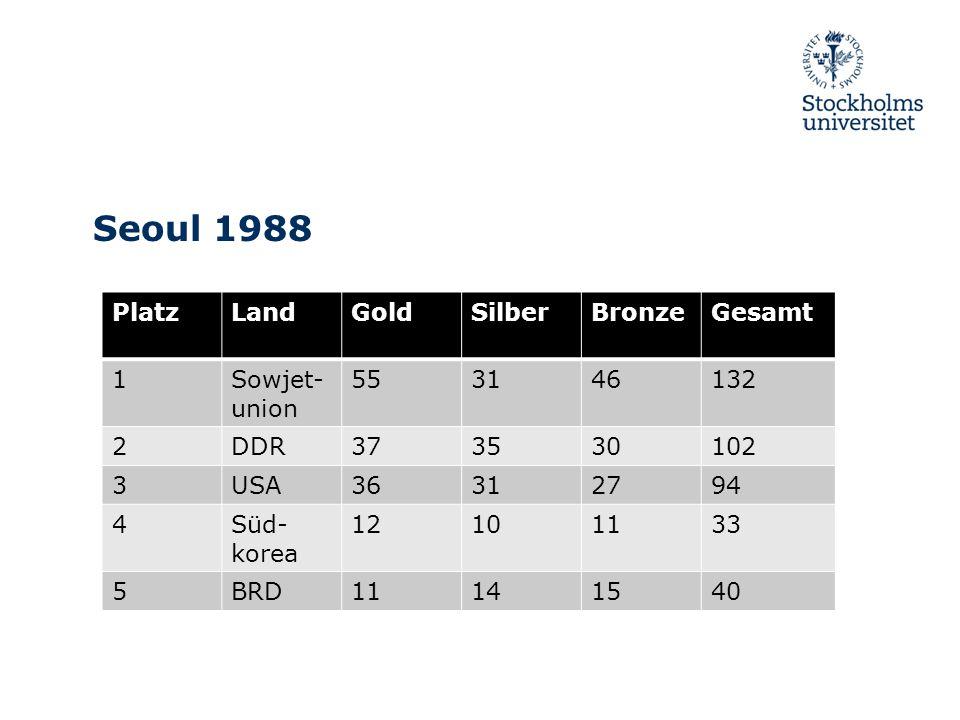 Seoul 1988 Platz Land Gold Silber Bronze Gesamt 1 Sowjet-union 55 31