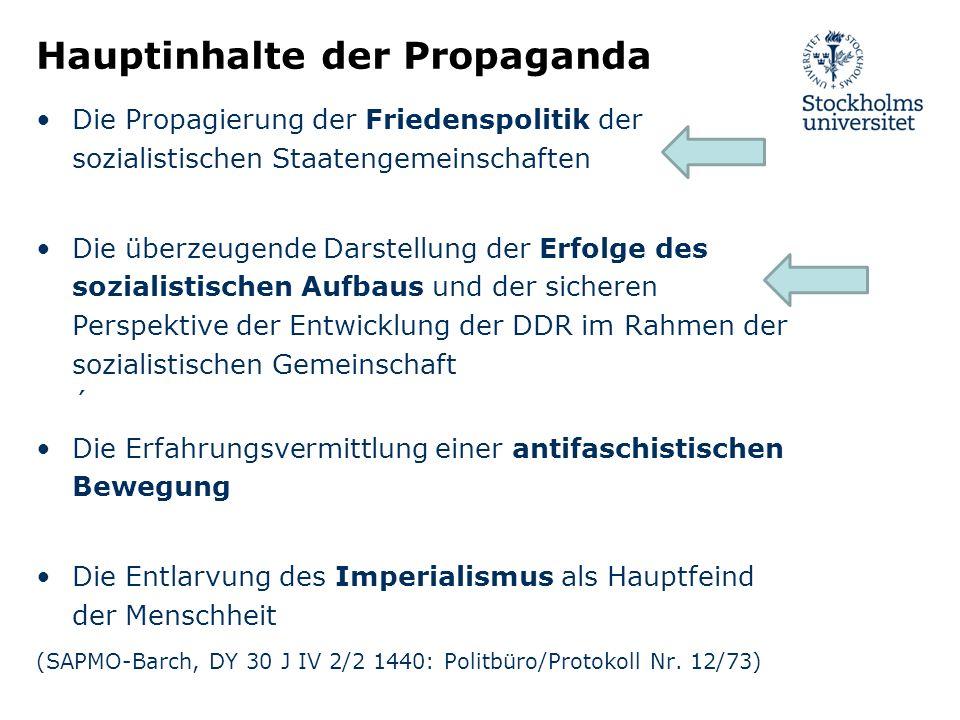 Hauptinhalte der Propaganda