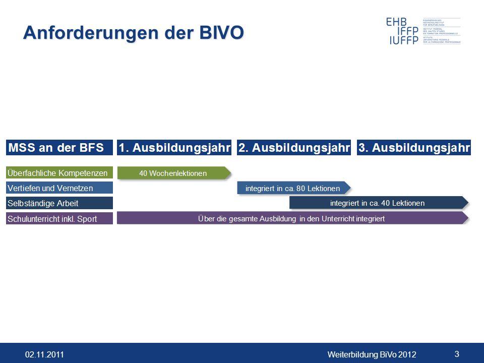 Anforderungen der BIVO