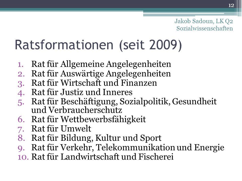 Ratsformationen (seit 2009)
