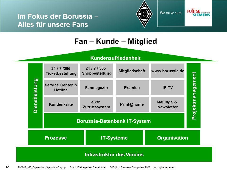 Im Fokus der Borussia – Alles für unsere Fans