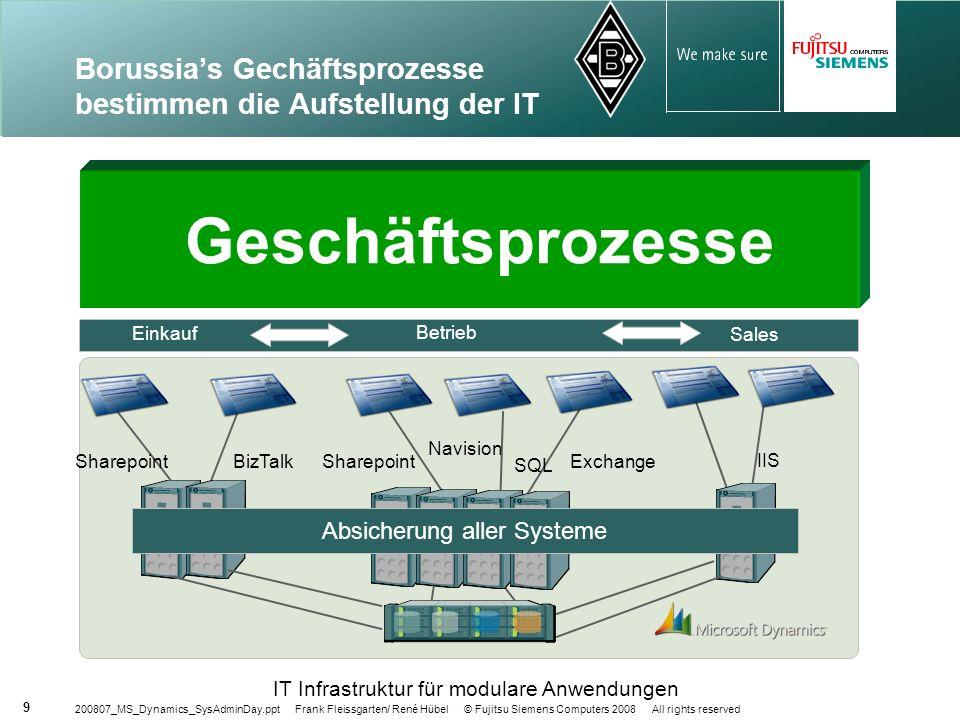 Borussia's Gechäftsprozesse bestimmen die Aufstellung der IT