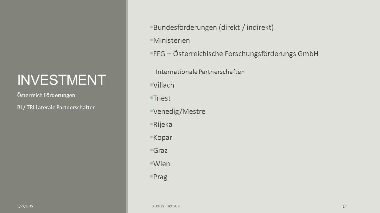 INVESTMENT Bundesförderungen (direkt / indirekt) Ministerien