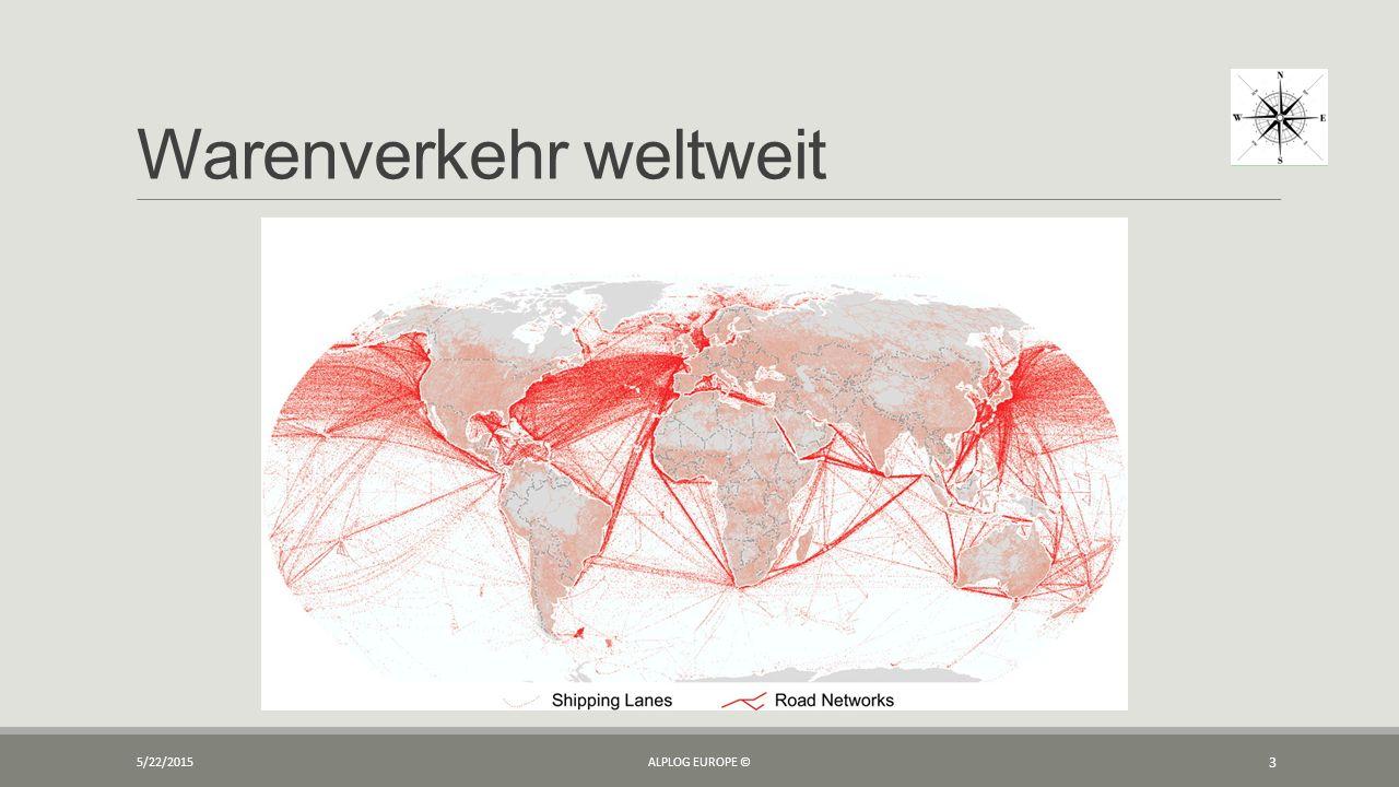 Warenverkehr weltweit