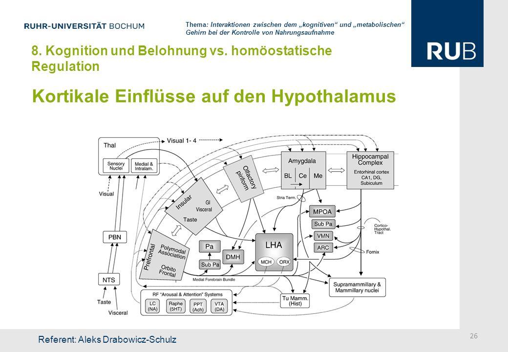 Kortikale Einflüsse auf den Hypothalamus