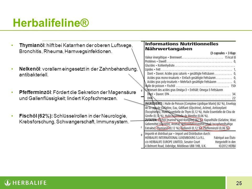 Herbalifeline® Thymianöl: hilft bei Katarrhen der oberen Luftwege, Bronchitis, Rheuma, Harnwegsinfektionen.