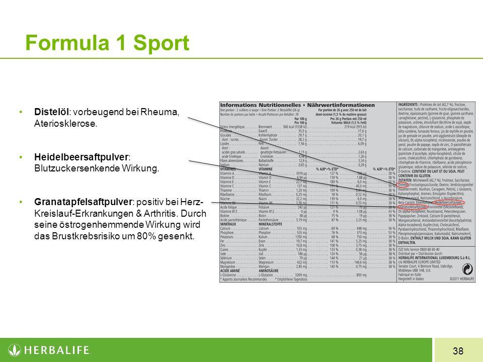 Formula 1 Sport Distelöl: vorbeugend bei Rheuma, Ateriosklerose.