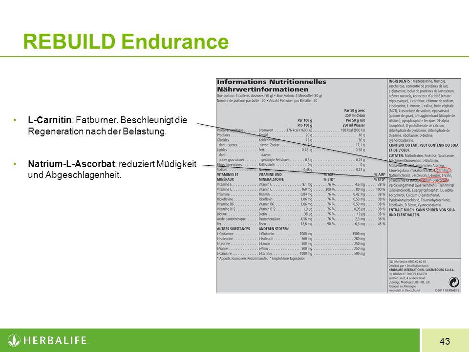 REBUILD Endurance L-Carnitin: Fatburner. Beschleunigt die Regeneration nach der Belastung.