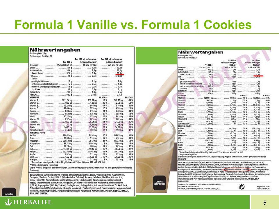 Formula 1 Vanille vs. Formula 1 Cookies
