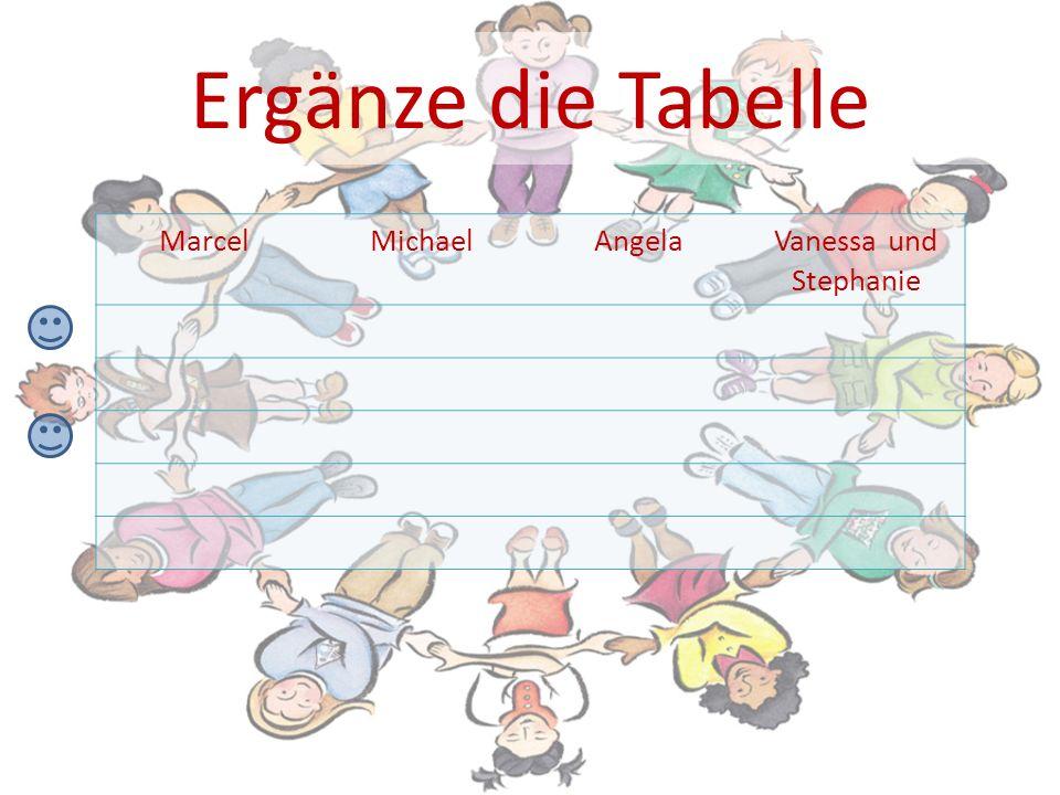 Ergänze die Tabelle Marcel Michael Angela Vanessa und Stephanie